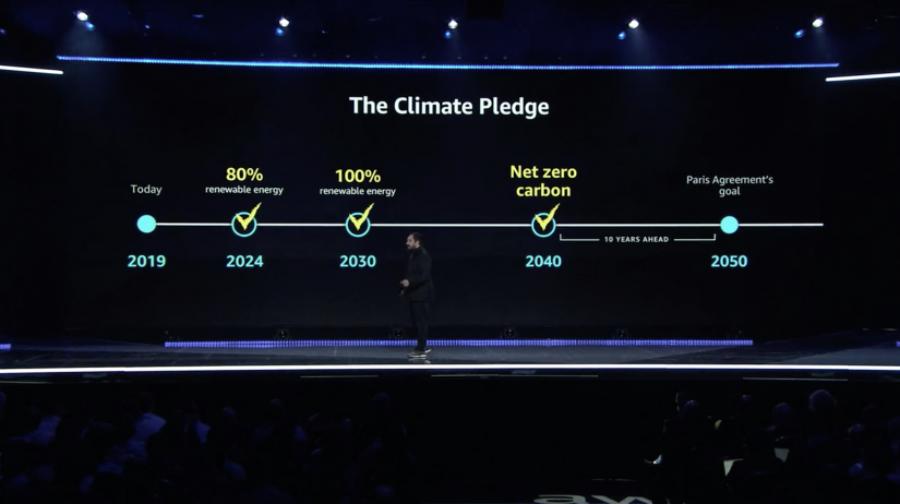 AWS re:Invent 2019 keynote (part 2)