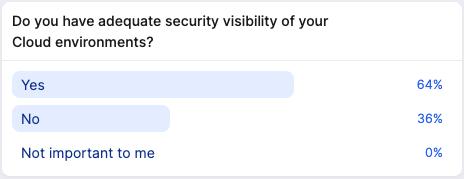 cloud security priorities